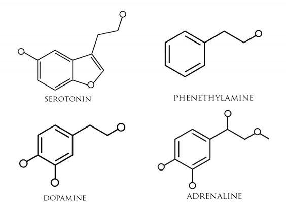 Serotonin – Time to say goodbye?